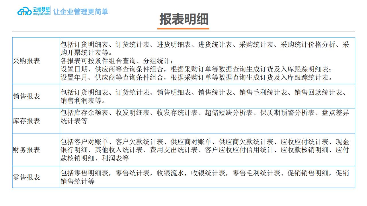 云端梦想企业ERP产品介绍_40.png
