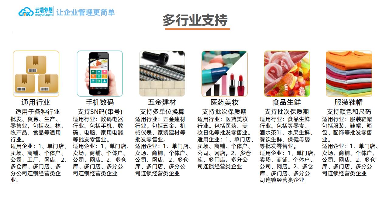 云端梦想企业ERP产品介绍_05.png