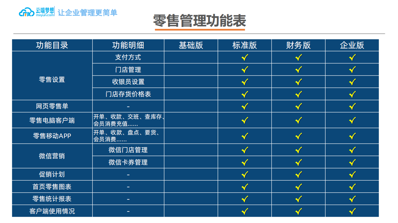 云端梦想企业ERP产品介绍_18.png