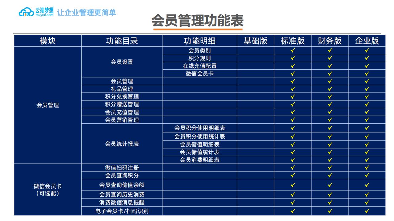 云端梦想企业ERP产品介绍_25.png