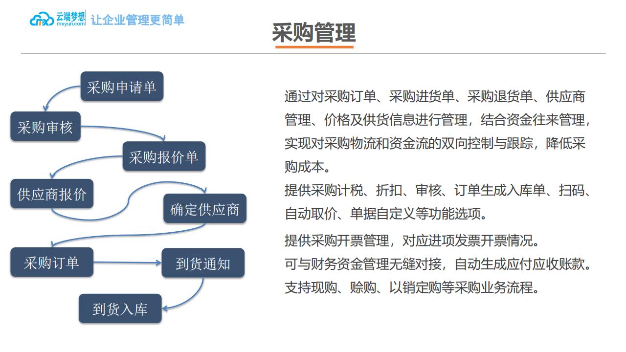 云端梦想企业ERP产品介绍_08.png