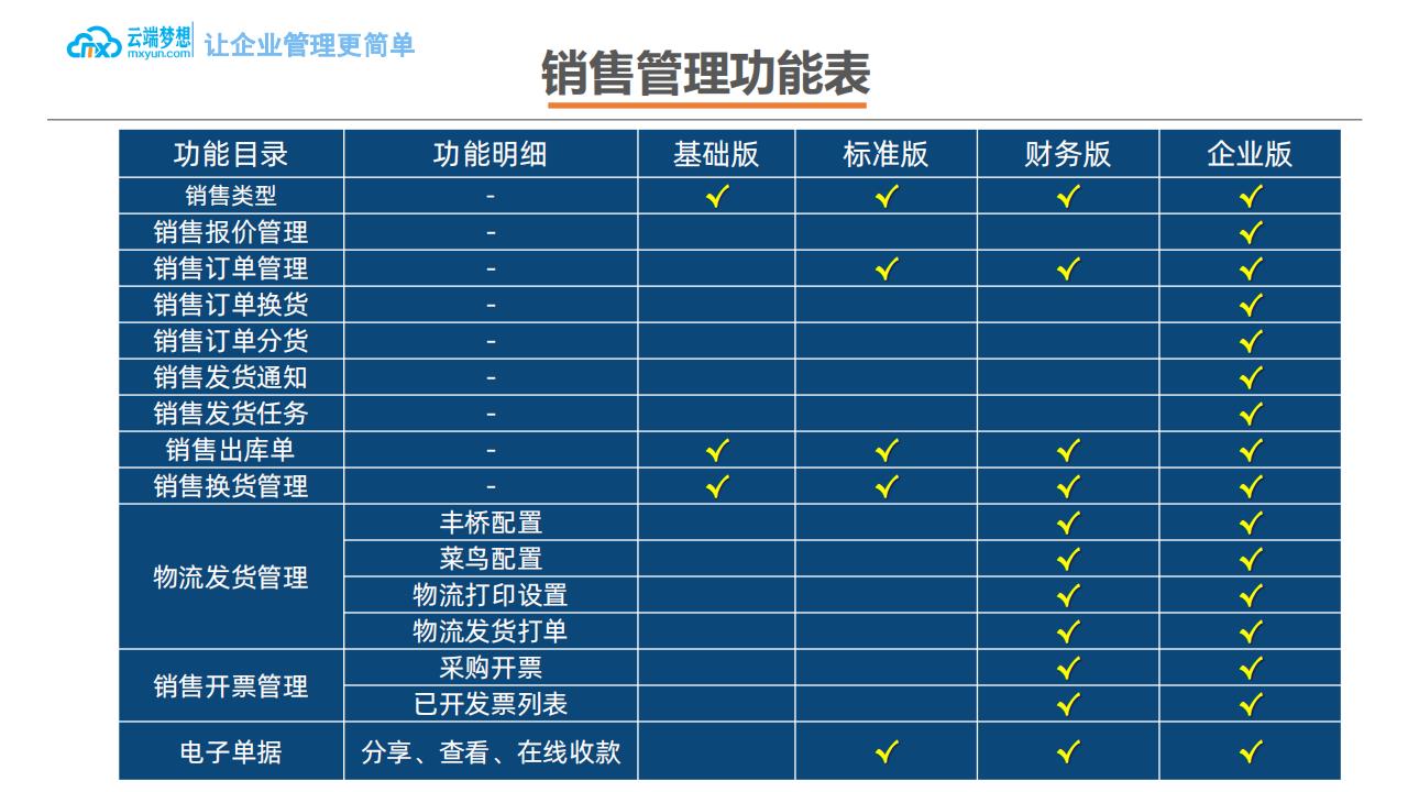 云端梦想企业ERP产品介绍_15.png