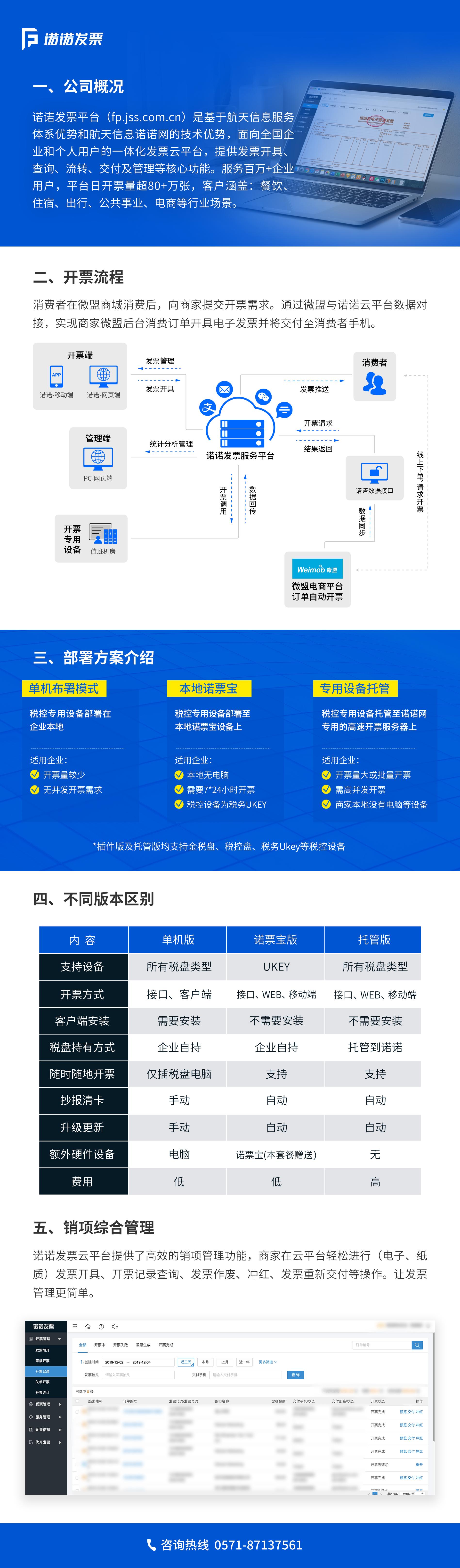 微盟服务市场详情页长图设计新.jpg