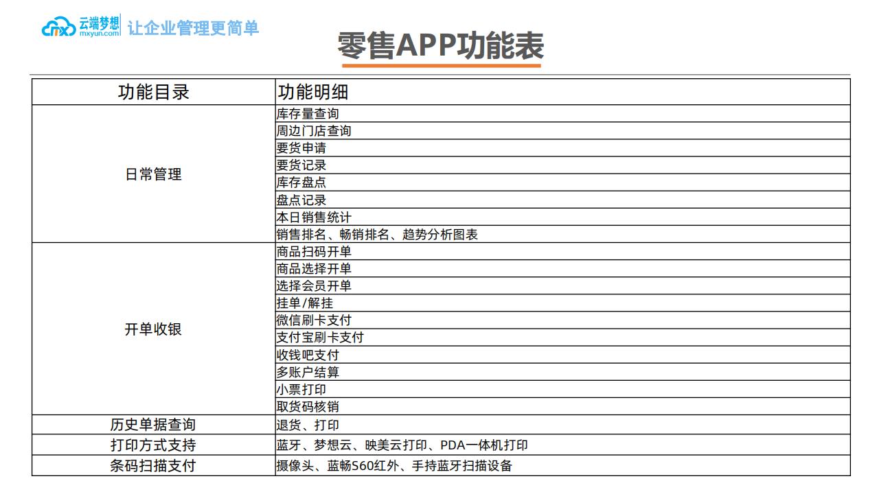 云端梦想企业ERP产品介绍_20.png