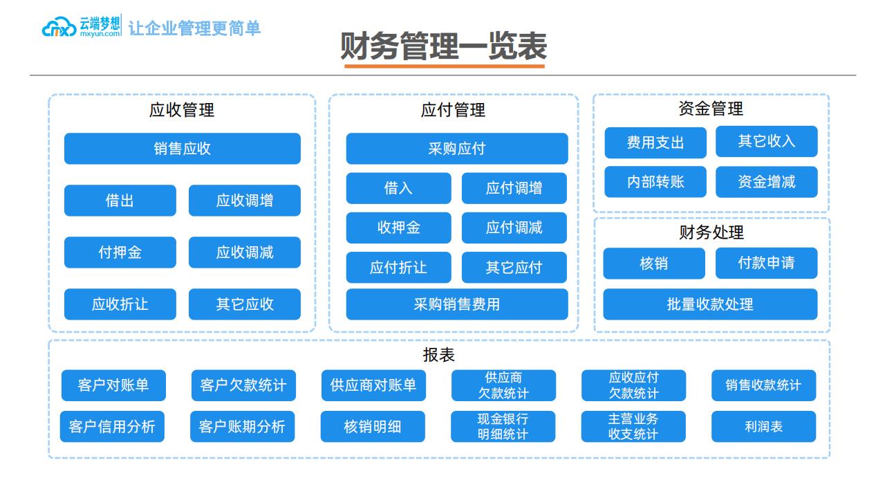 云端梦想企业ERP产品介绍_30.png