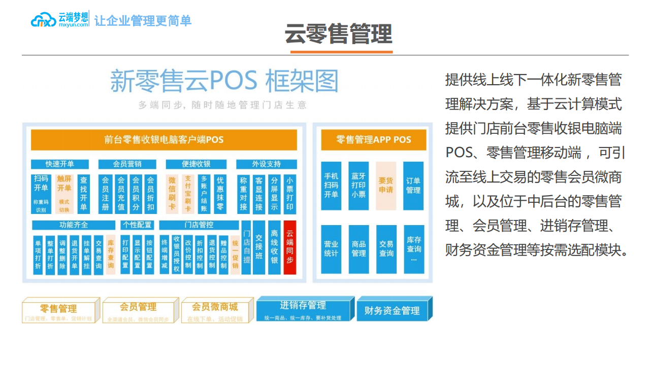 云端梦想企业ERP产品介绍_16.png