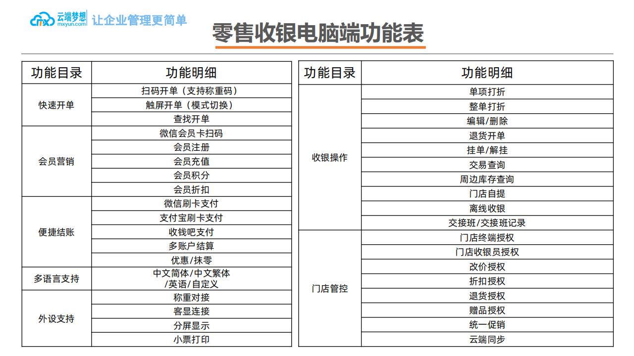 云端梦想企业ERP产品介绍_23.png